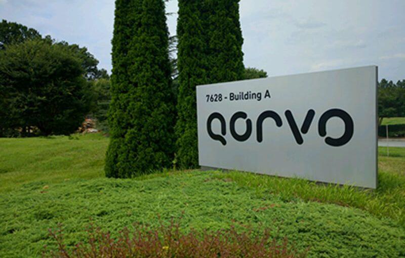 La cotización responde positivamente para Qorvo Inc.