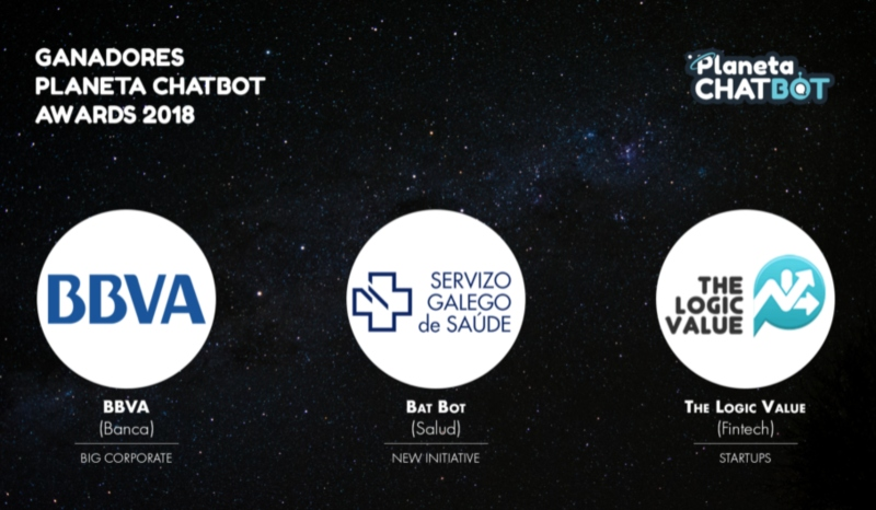 1st Place in Planeta Chatbot Awards 2018